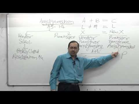 Video Lectures - Corporate Restructuring & Amalgamation Explained by D.G. Sharma