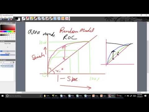 16. Logistic Regression – ROC Curves ( full series at https://vimeo.com/ondemand/logisticmodel/)