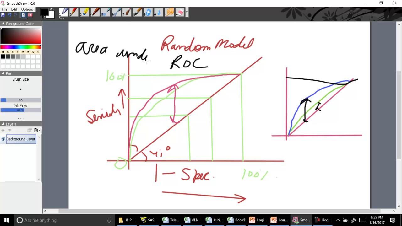 16  Logistic Regression – ROC Curves ( full series at  https://vimeo com/ondemand/logisticmodel/)