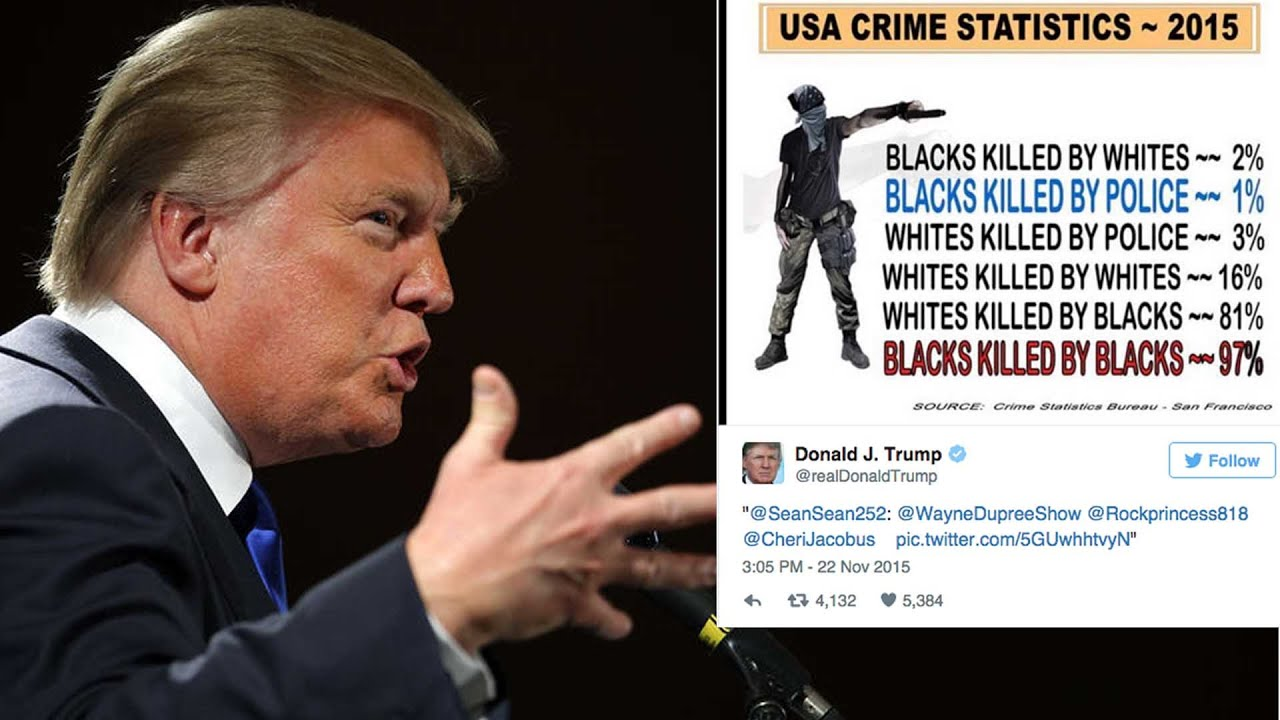 Donald Trump Racist Quotes Donald Trump Racist Quotes Stunning 32 Donald Trump Quotes You