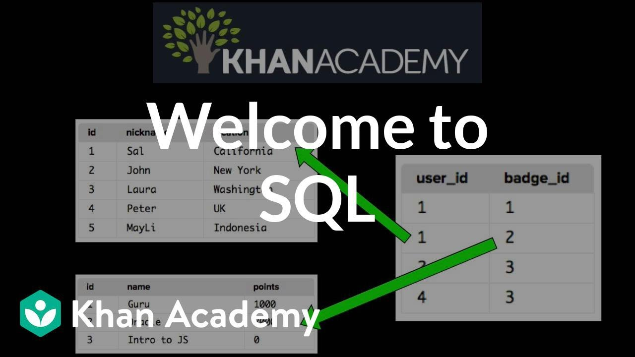 Khan Academy Welcome To Sql Video Hour Of Code Khan Academy
