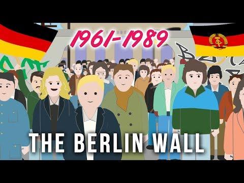 The Berlin Wall (1961-1989)