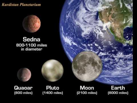 Sedna or Solar  System Planet No:10