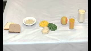 What are the appropriate food portion sizes for a person with diabetes