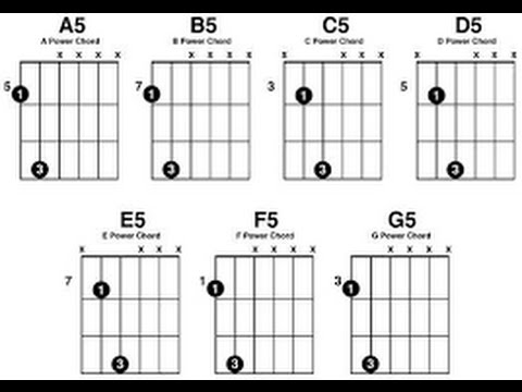 Theory Lesson 13: 5 or 5th chords, power Chords Summary