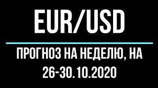 Прогноз форекс - евро доллар, 26.10 - 30.10. Технический анализ графика движения цены. Обзор рынка.