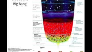 Final Astronomy Presentation The Big Bang Theory