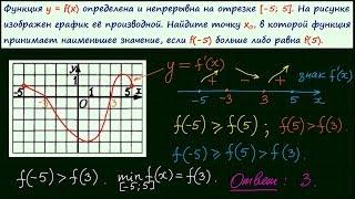 Задача 8 (В9). Урок 15. ЕГЭ-2015 по математике