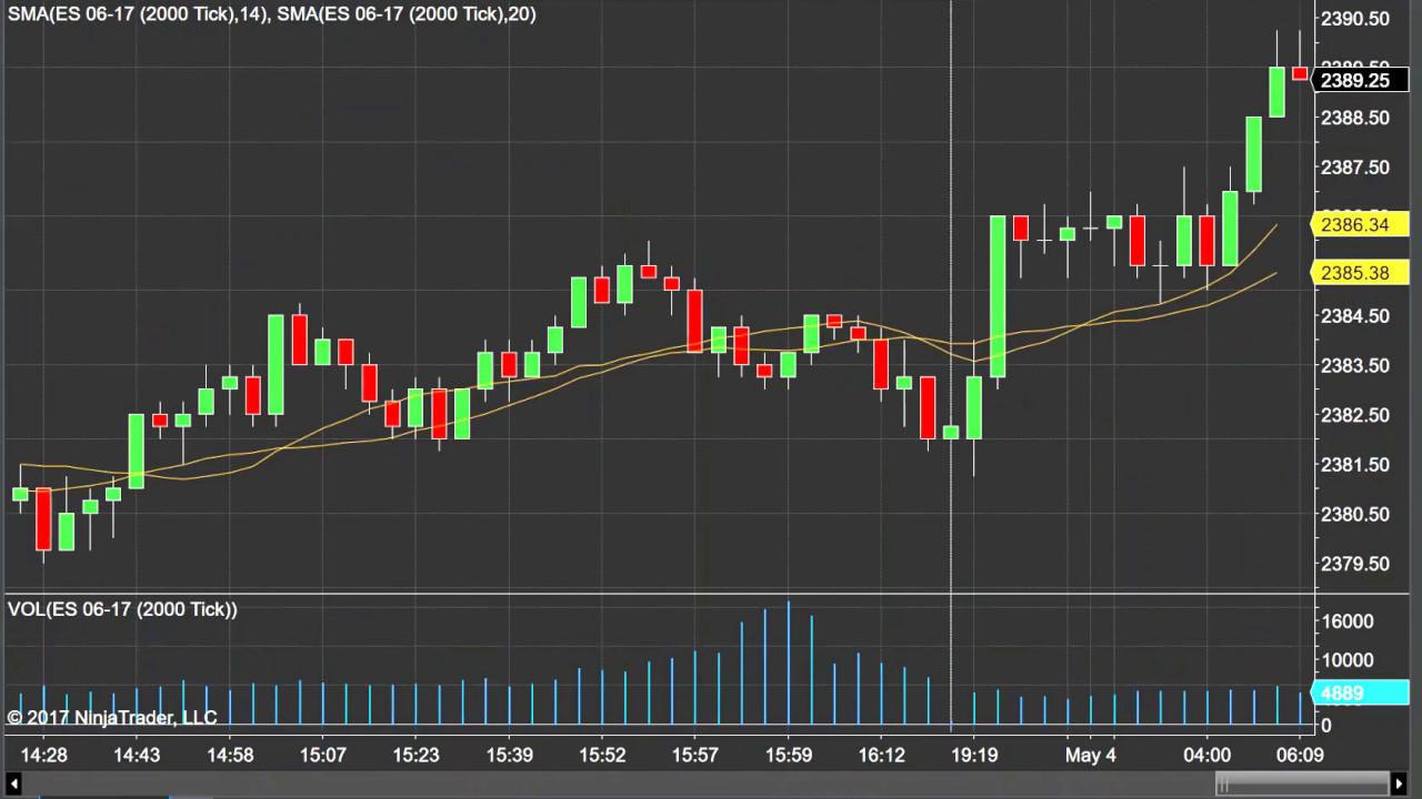 Newsletter option option stock trading redwood binary options trading