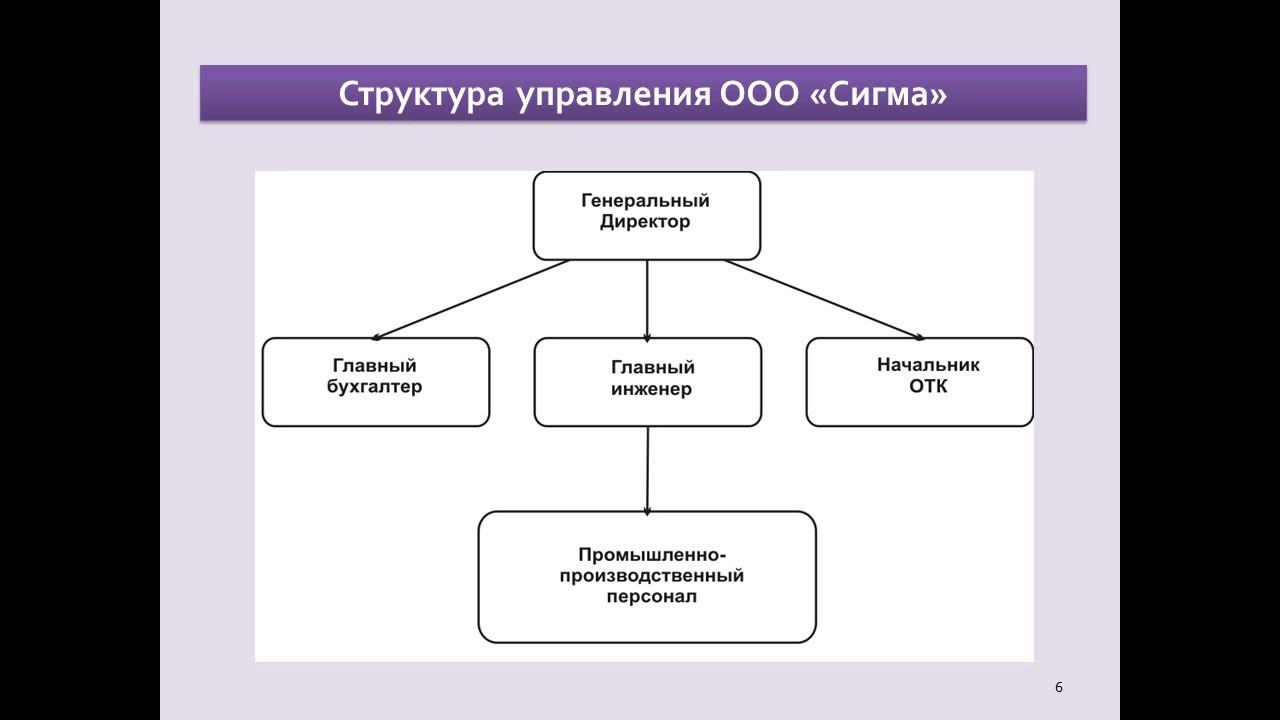 Дипломная презентация по анализу финансового состояния  Дипломная презентация по анализу финансового состояния