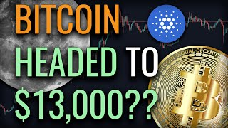 BITCOIN HAS TRIGGERED TWO OF THREE BULL MARKET SIGNALS! - HUGE MOVE INCOMING ON BITCOIN??