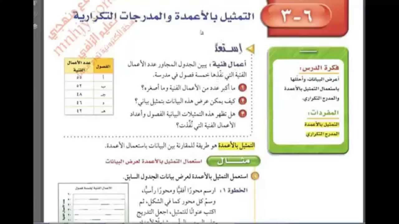 حل كتاب الرياضيات للصف اول متوسط ف2