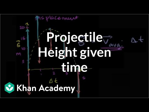 Projectile height given time | One-dimensional motion | Physics | Khan Academy