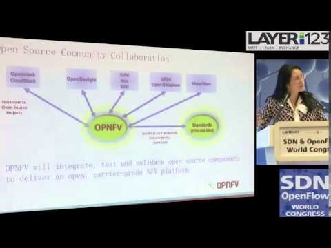opnfv, Author at OPNFV - Page 17 of 17