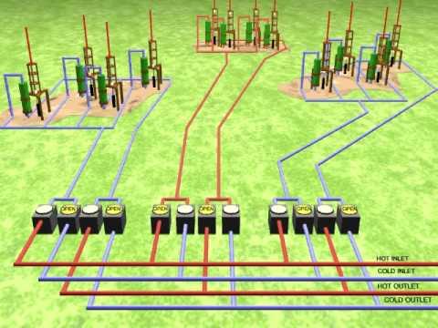 Deluge NE Engine Oilfield Operations
