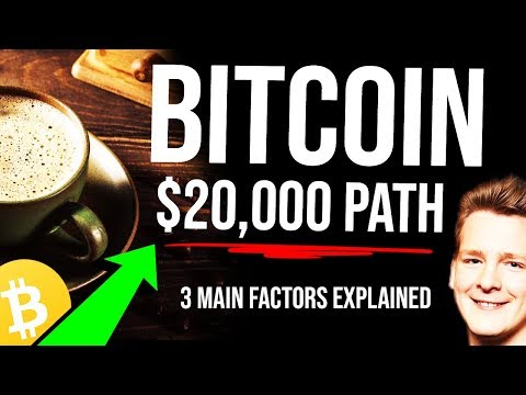 Bitcoin $20,000 ATH PATH 🧨 Starbucks Bitcoin Payments, Bakkt Options, China