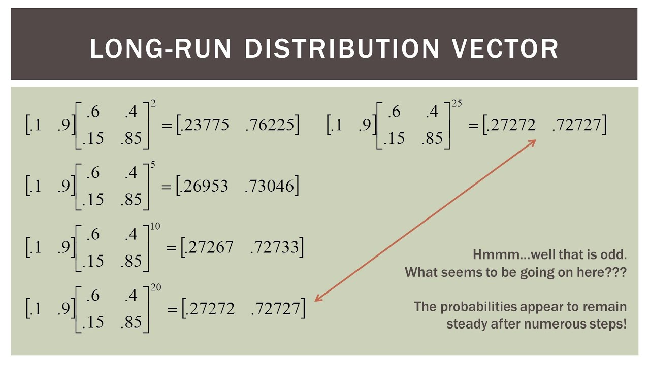 Finite Math: Longrun Markov Chain Probabilities