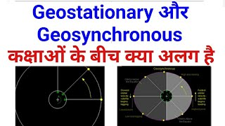 Geostationary and geosynchronous difference in detail