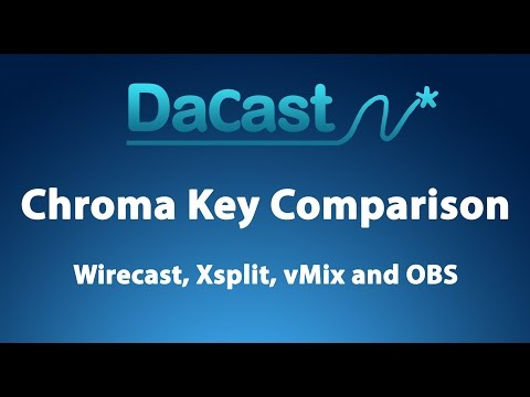 Best Chroma Key Software Encoder Comparison
