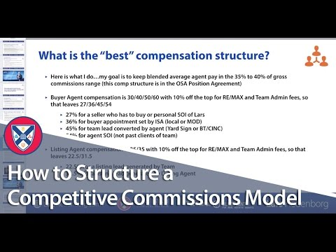 How to Structure a Competitive Commissions Model for Your Real Estate Business