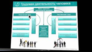 Обучение по охране труда от компании №1