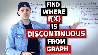MCV4U (Grade 12 Calculus & Vectors) - Find Where Function is Discontinuous from Graph