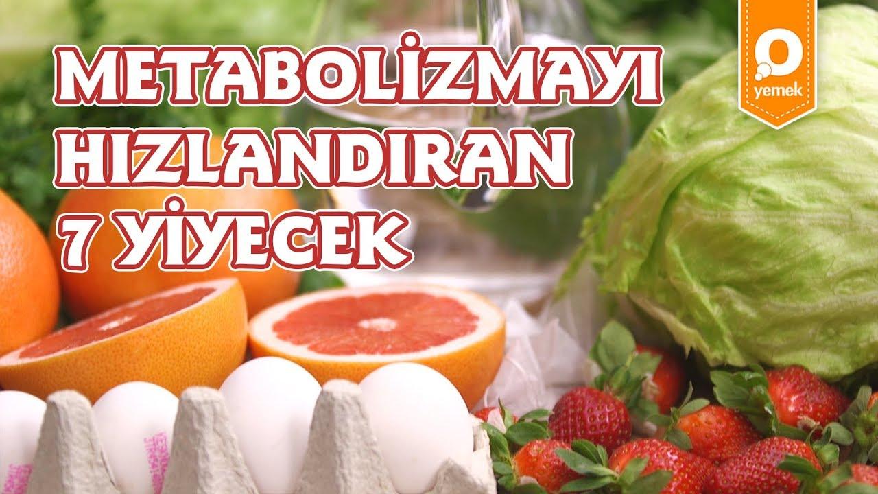 Metabolizma hizlandıran yiyecekler ile Etiketlenen Konular 9