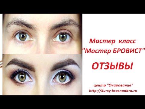 Школа мастеров-бровистов, Lash-мастеров и визажистов.