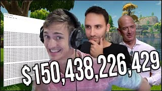 How rich is Ninja?