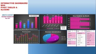 Interactive Dash Board with Pivot Table and Slicers