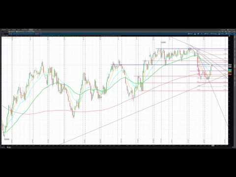 Path Chat: PM Futures Update (Mar-30-2017) Crude Oil