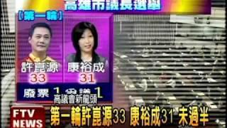 國黨許崑源 當選高議會新龍頭-民視新聞