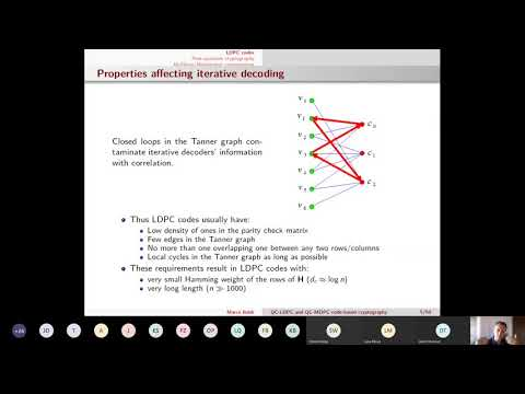QC-LDPC Codes, QC-MDPC Codes And Their Use In Post-quantum Cryptography - Marco Baldi