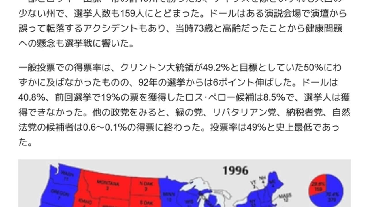 1996年アメリカ合衆国大統領選挙...
