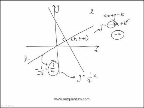PRACTICE TEST 5 SECTION 2 QUESTION 17 MATH OFFICIAL SAT