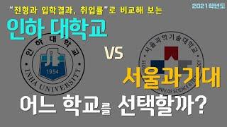 서울과기대 vs 인하대 비교하기(현황 & 입학결…