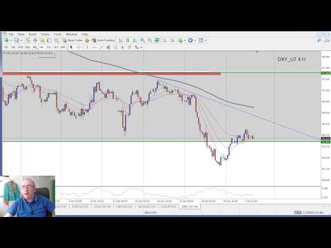 Forex review European session