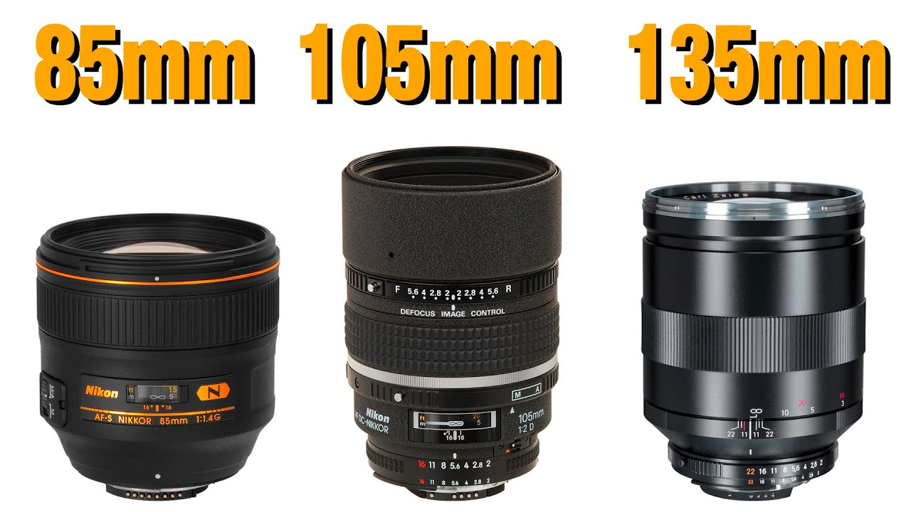 Best Lens For Portraiture