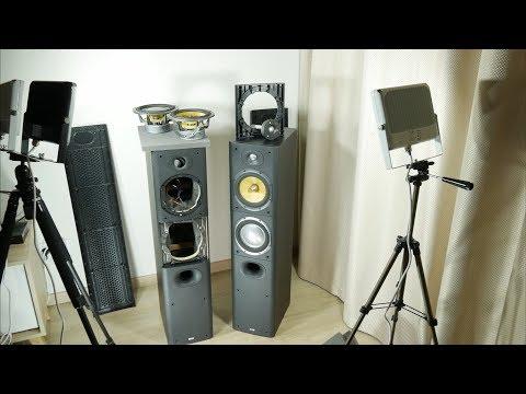 Look inside $1000 B&W speakers - What's Inside? (video by HeiJah Media)