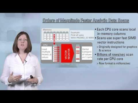 Managing Oracle Database In-Memory