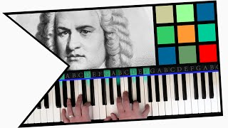 "How To Play ""Prelude In C"" Piano Tutorial (J.S. Bach)"