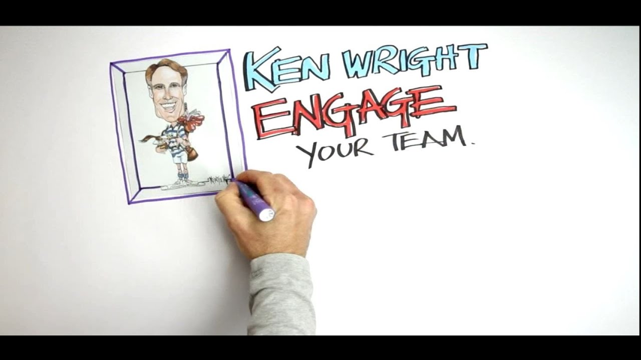 Leadership Engage Your Team Create A Culture Of
