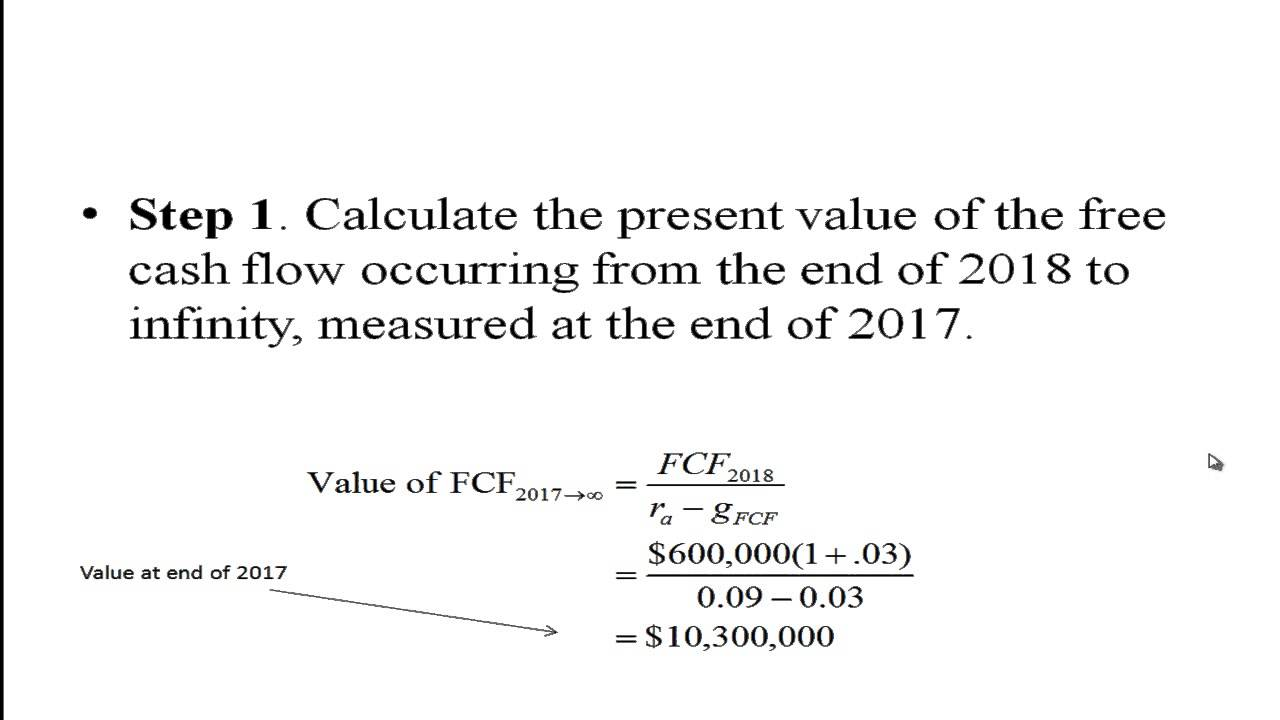 free cash flow valuation model example