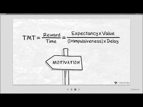 Procrastination and TMT