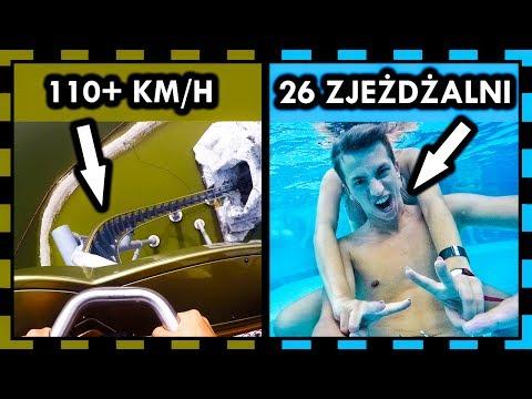 110+ KM/H na ROLLERCOASTERZE + 26 ZJEŻDZALNI WODNYCH! | Tatralandia & Legendia VLOG