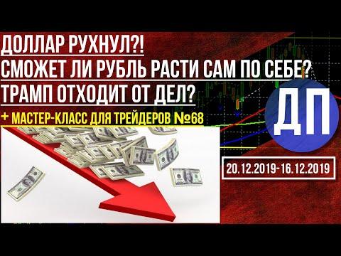 Доллар рухнул? Курс рубля и перспектива Трампа! Нефть растет, надолго ли?