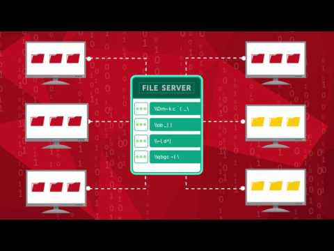 Kaspersky Security   Ransomware Protection