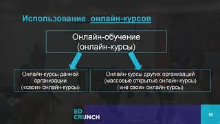 Локальная нормативная база университета, регламентирующая онлайн обучение