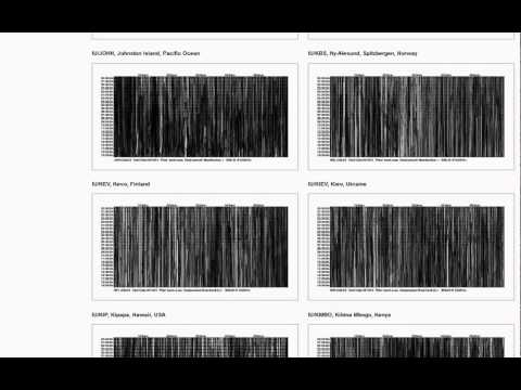 USGS Earthquake Seismic Needle Off The Chart! All Around The World. Whats going on_.mp4