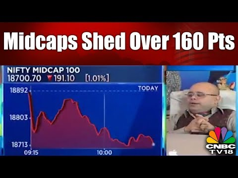 Chartbusters - 21st May | Midcaps Underperforms; Sheds Over 160 pts; Ultratech Cement Gains
